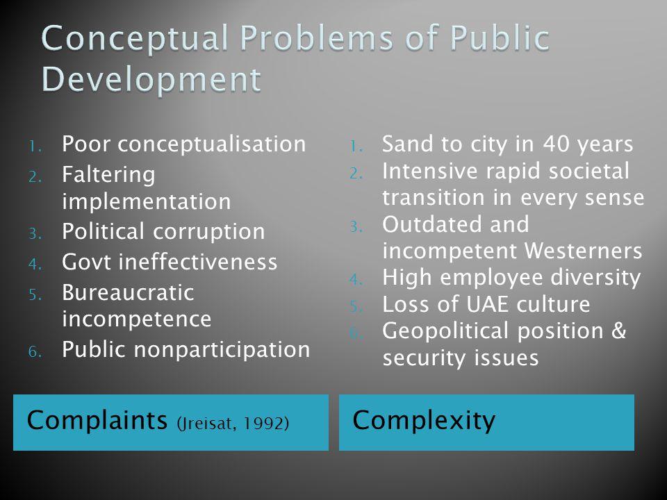 Complaints (Jreisat, 1992) Complexity 1. Poor conceptualisation 2.