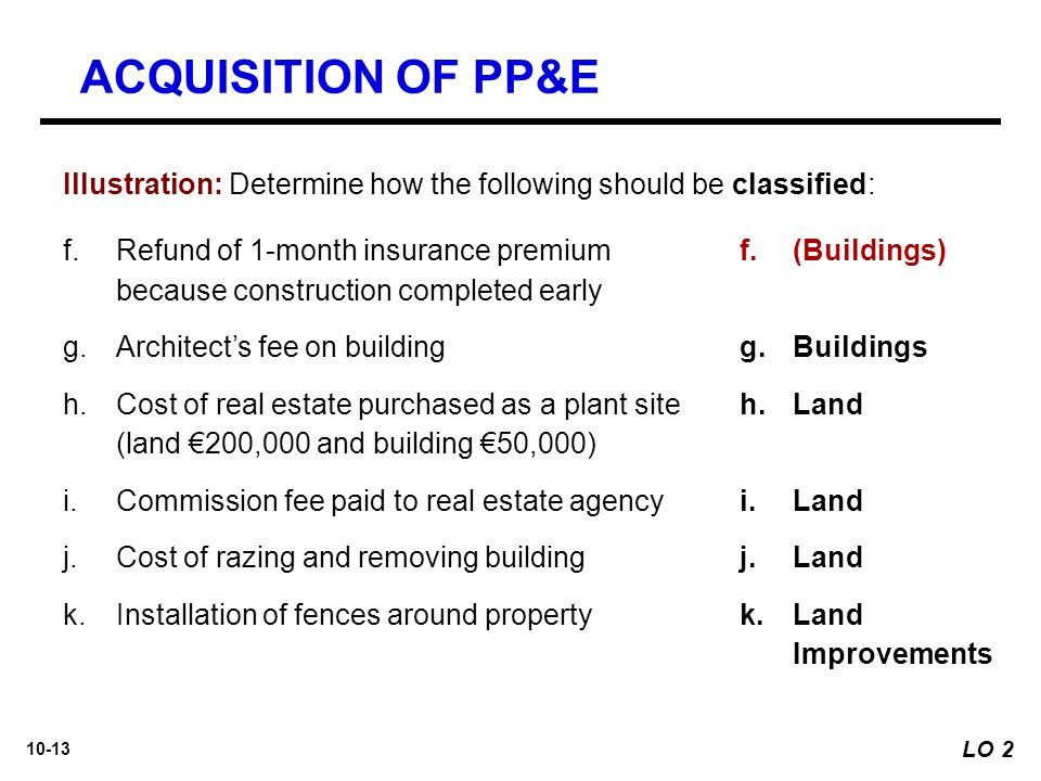10-13 f.Refund of 1-month insurance premium because construction completed early g.Architect's fee on building h.Cost of real estate purchased as a pl
