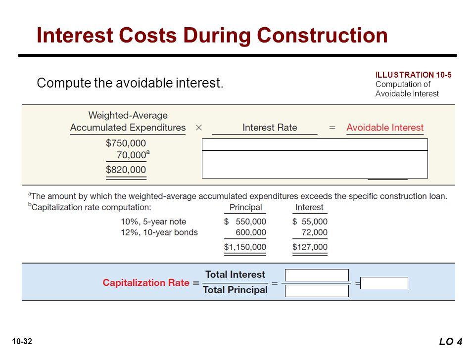 10-32 ILLUSTRATION 10-5 Computation of Avoidable Interest Compute the avoidable interest. Interest Costs During Construction LO 4