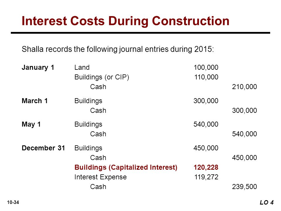 10-34 Shalla records the following journal entries during 2015: January 1Land 100,000 Buildings (or CIP) 110,000 Cash 210,000 March 1Buildings 300,000