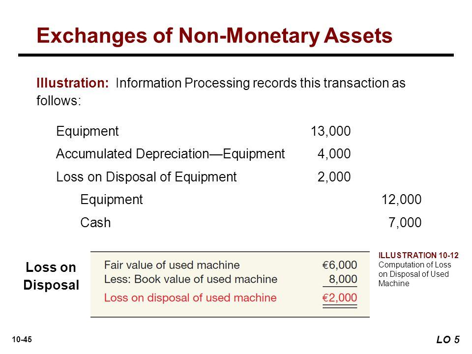 10-45 Equipment 13,000 Accumulated Depreciation—Equipment 4,000 Loss on Disposal of Equipment 2,000 Equipment 12,000 Cash 7,000 Illustration: Informat
