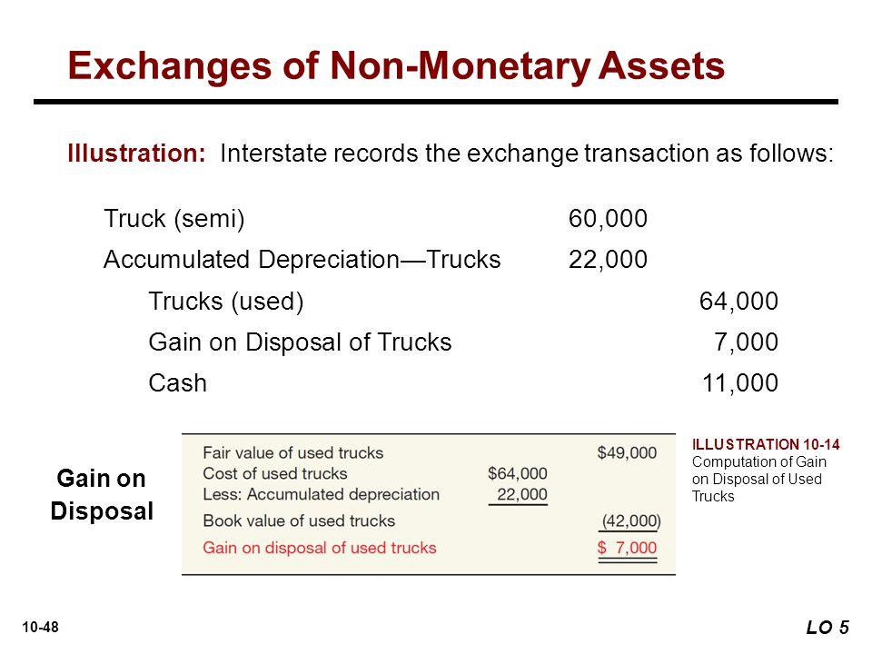 10-48 Truck (semi) 60,000 Accumulated Depreciation—Trucks 22,000 Trucks (used)64,000 Gain on Disposal of Trucks7,000 Cash 11,000 Illustration: Interst