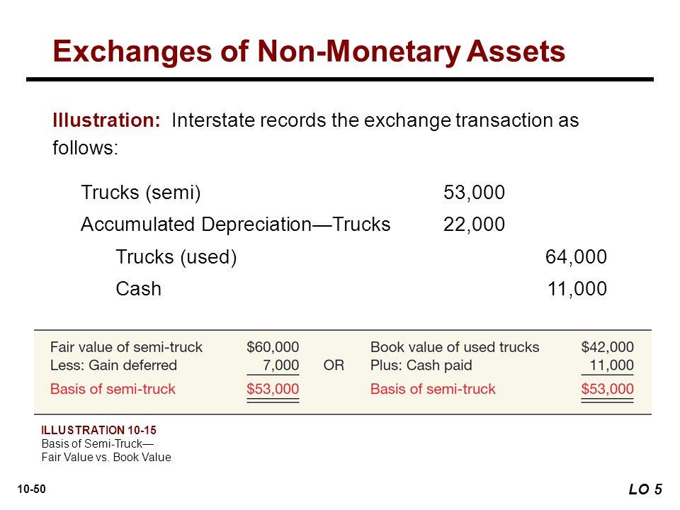 10-50 Trucks (semi) 53,000 Accumulated Depreciation—Trucks 22,000 Trucks (used)64,000 Cash 11,000 Illustration: Interstate records the exchange transa