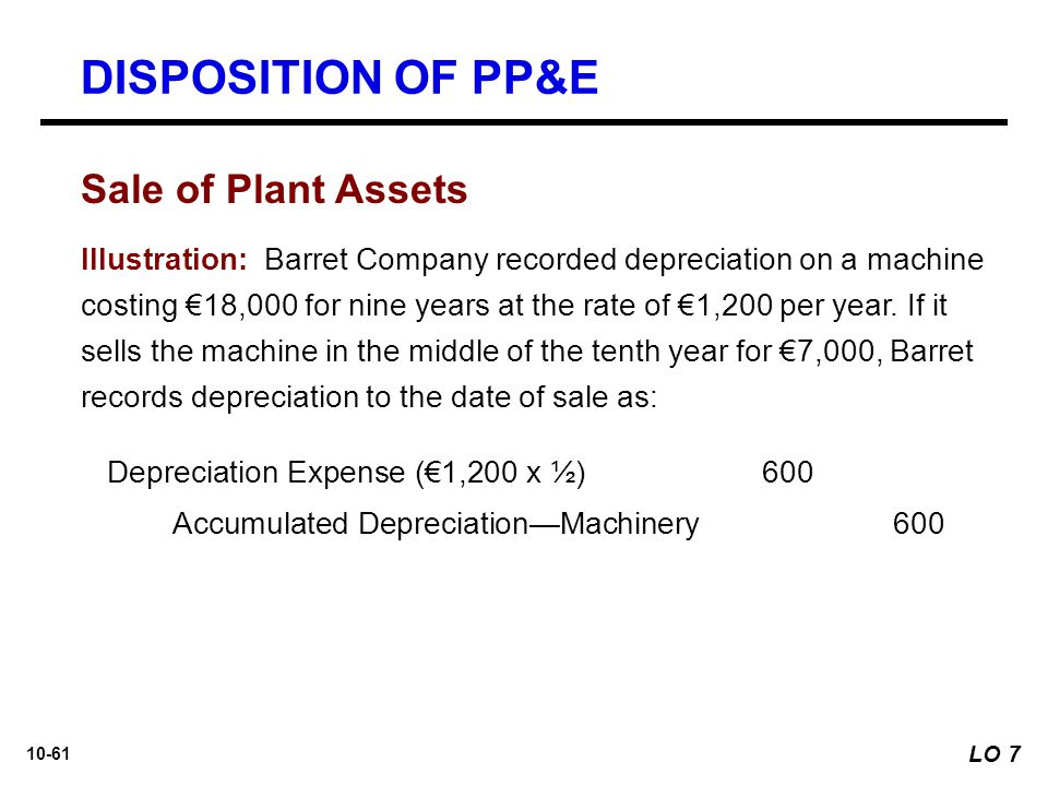 10-61 Illustration: Barret Company recorded depreciation on a machine costing €18,000 for nine years at the rate of €1,200 per year. If it sells the m