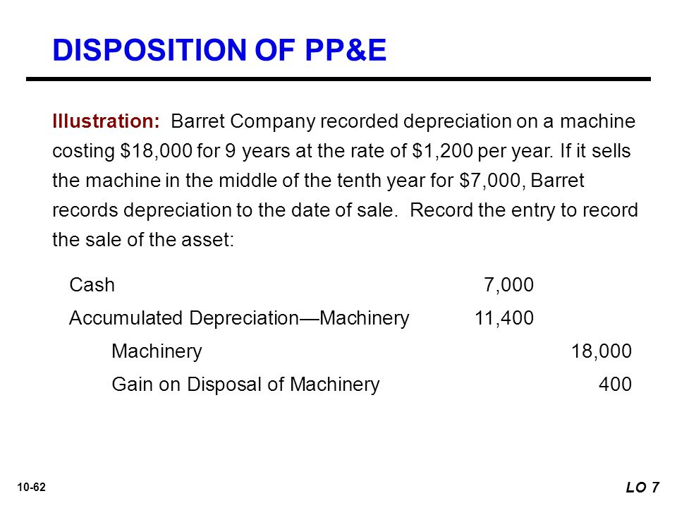 10-62 Illustration: Barret Company recorded depreciation on a machine costing $18,000 for 9 years at the rate of $1,200 per year. If it sells the mach
