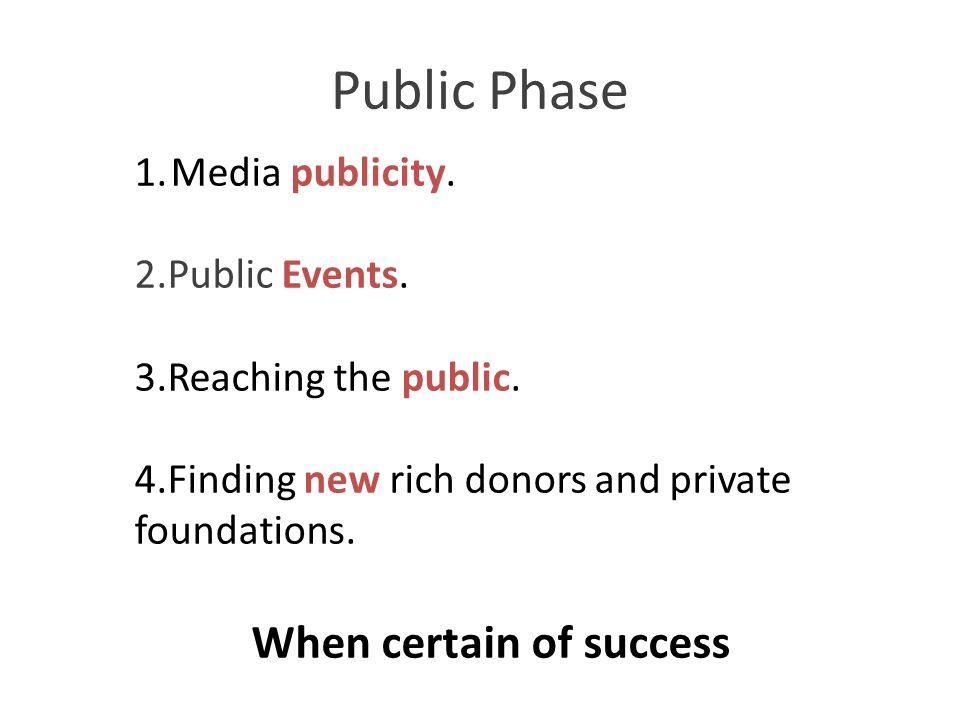 Public Phase 1.Media publicity. 2.Public Events. 3.Reaching the public.