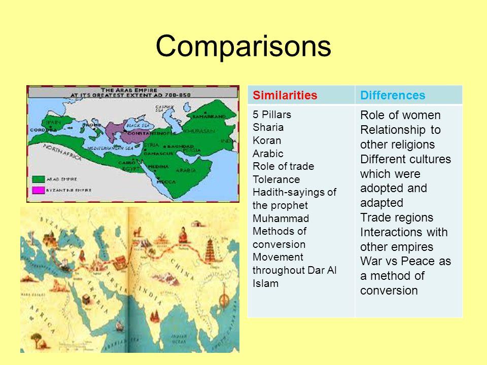 Comparisons SimilaritiesDifferences 5 Pillars Sharia Koran Arabic Role of trade Tolerance Hadith-sayings of the prophet Muhammad Methods of conversion