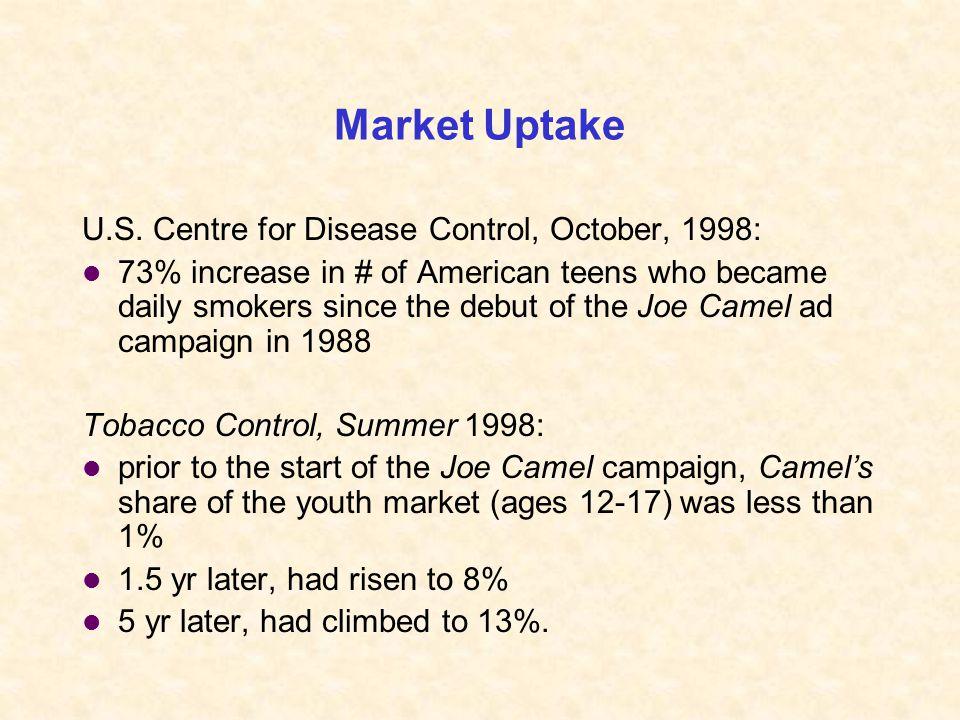 Market Uptake U.S.
