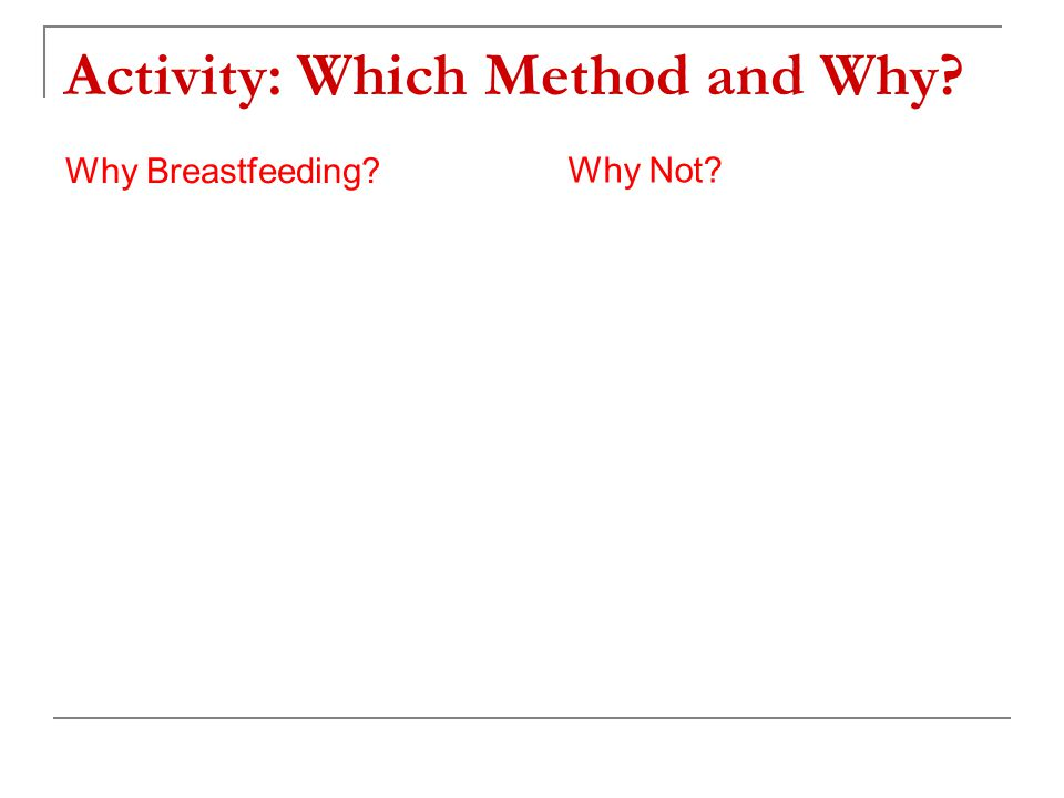 Women's Breastfeeding Experiences Schmied and Lupton (2001): Minority of women sampled experience breastfeeding as pleasant and intimate, enjoy inter-dependence and sharing body Majority of women experienced ambiguities and tensions, ranging from feeling drained by constant need to be available, to feeling embarrassed, to feeling disgust, pain, alienation, anger, failure Schmied and Lupton highlight extent to which breastfeeding is at odds with discourse of controlled, contained body as superior; 'success' requires a lot of emotion-work Britton (1998): Sample of 30 breastfeeding women showed wide variation in experiences of 'let-down', from pleasurable sensation, to no sensation, to tingling, to red hot pain Variable responses to leaking: sign of success or embarrassing violation of norms Breast pad marketing akin to that for towels/tampons
