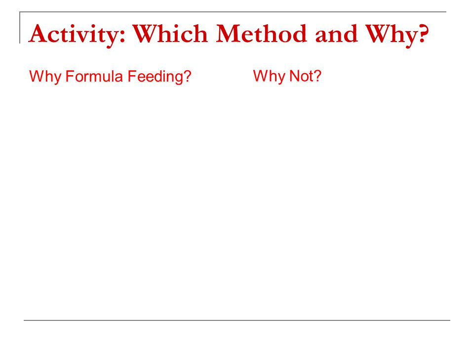 Problematizing Choice Choices are shaped by cultural, social, economic and institutional context Breastfeeding is an embodied 'choice' Not a free choice when formula feeding associated with discourse of 'bad motherhood'.