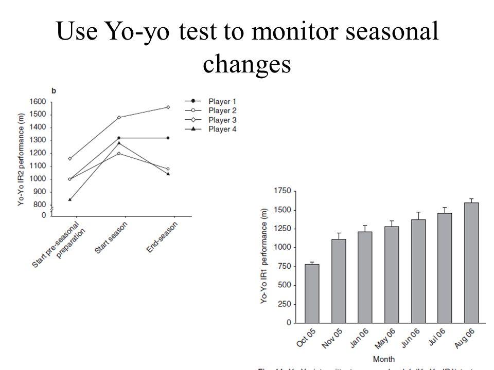 Use Yo-yo test to monitor seasonal changes
