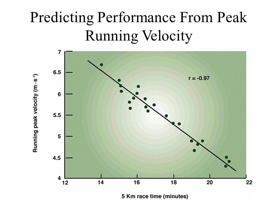 Predicting Performance From Peak Running Velocity