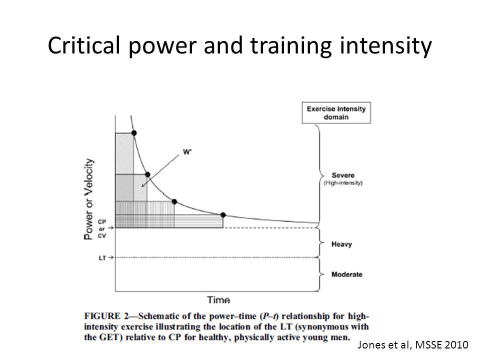 Critical power and training intensity Jones et al, MSSE 2010