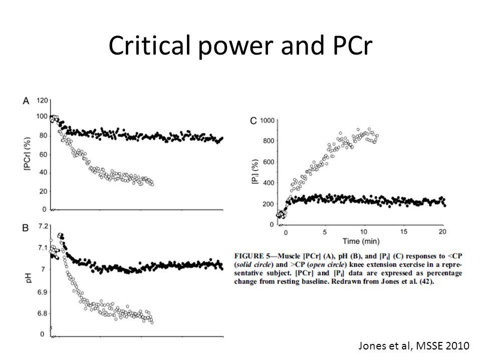 Critical power and PCr Jones et al, MSSE 2010