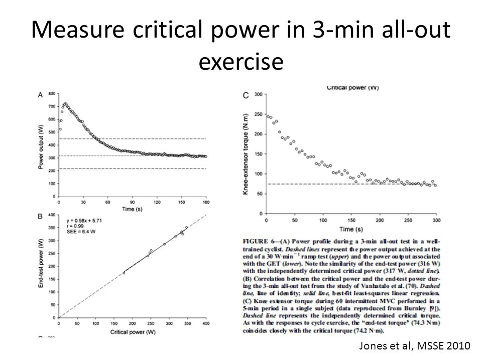 Measure critical power in 3-min all-out exercise Jones et al, MSSE 2010