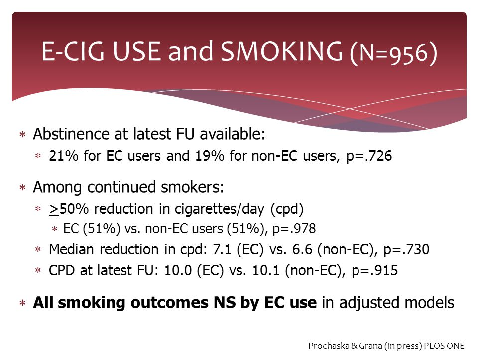  Abstinence at latest FU available:  21% for EC users and 19% for non-EC users, p=.726  Among continued smokers:  >50% reduction in cigarettes/day (cpd)  EC (51%) vs.