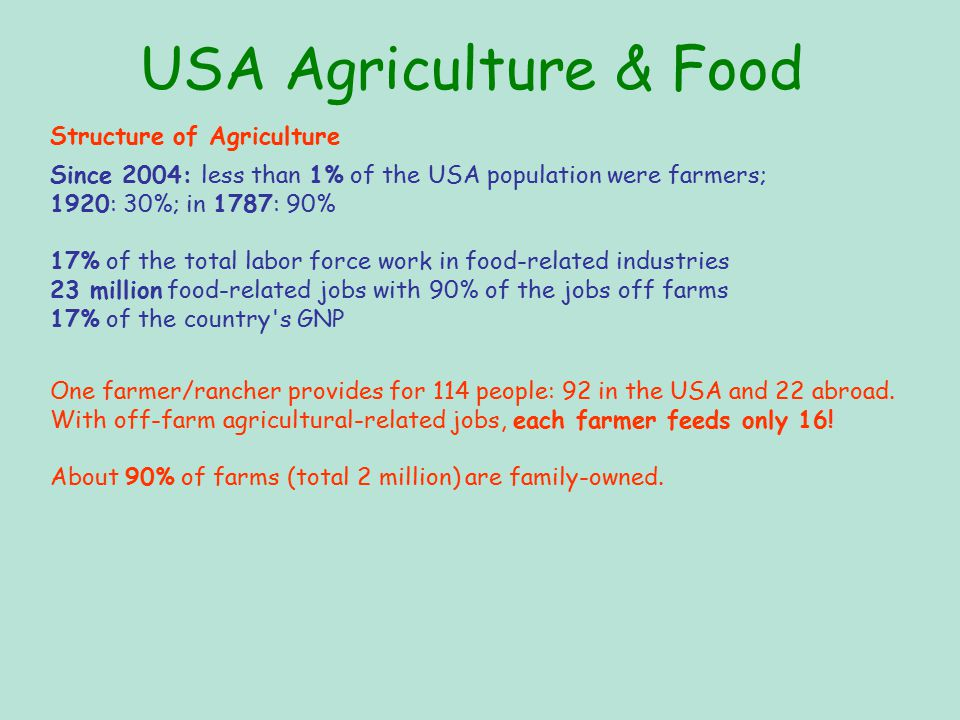 USA Agriculture & Food poorer countries richer countries