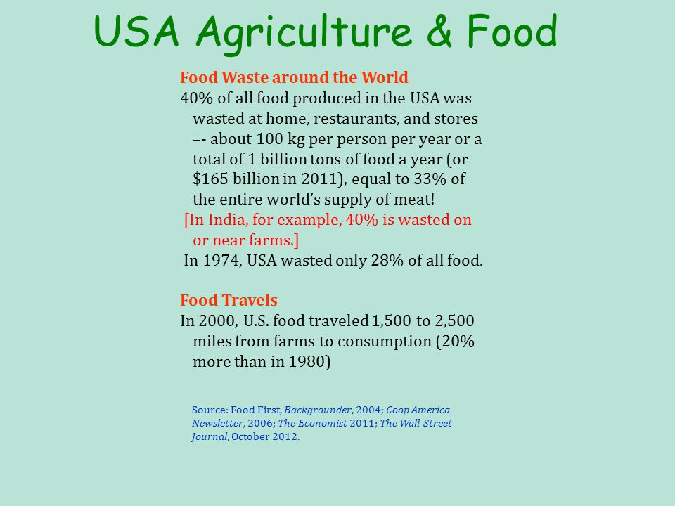 USA Agriculture & Food Food Waste around the World 40% of all food produced in the USA was wasted at home, restaurants, and stores –- about 100 kg per person per year or a total of 1 billion tons of food a year (or $165 billion in 2011), equal to 33% of the entire world's supply of meat.