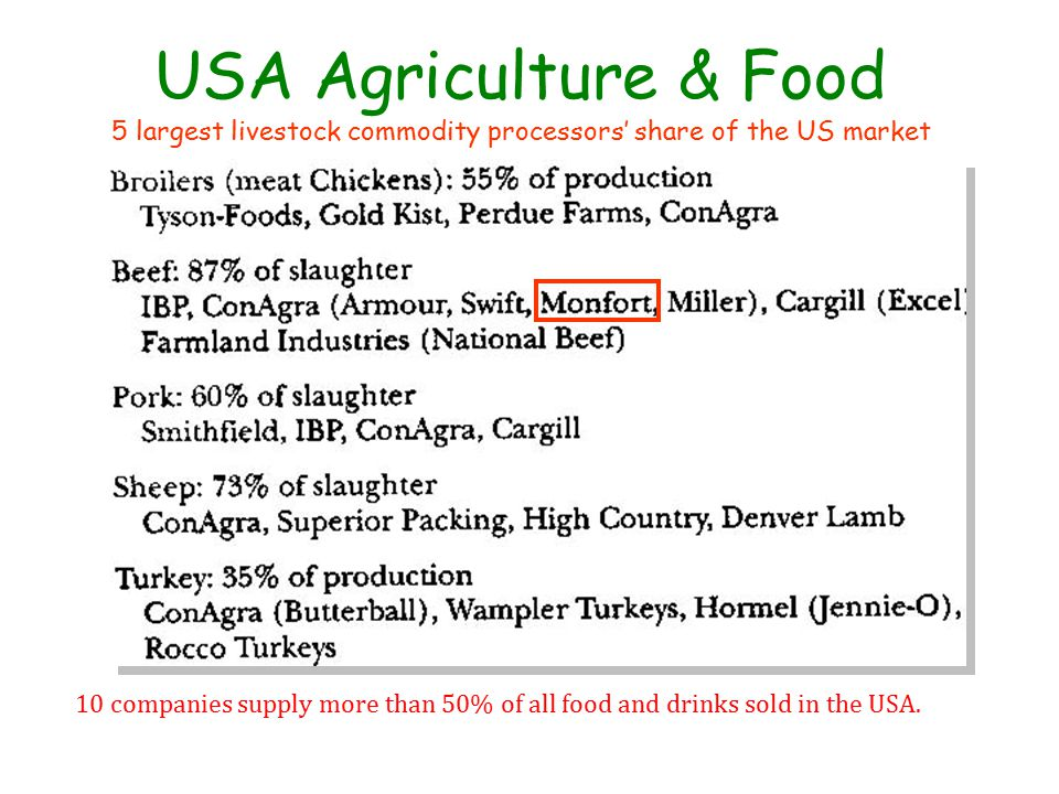 USA Agriculture & Food 4 largest plant commodity processors' share of the US market