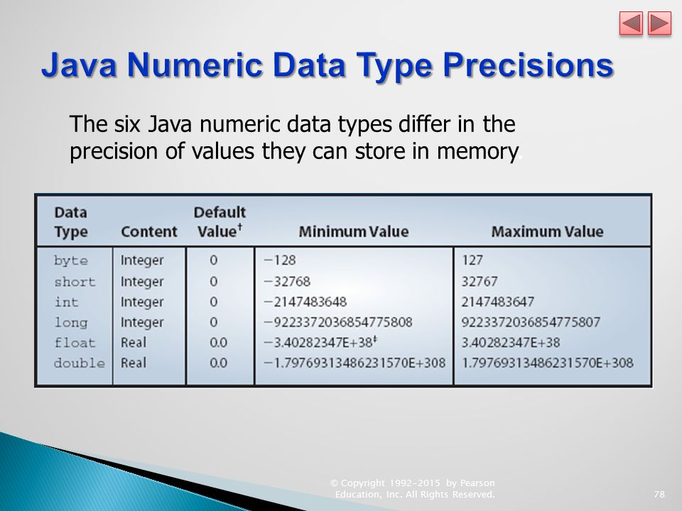 78 The six Java numeric data types differ in the precision of values they can store in memory.