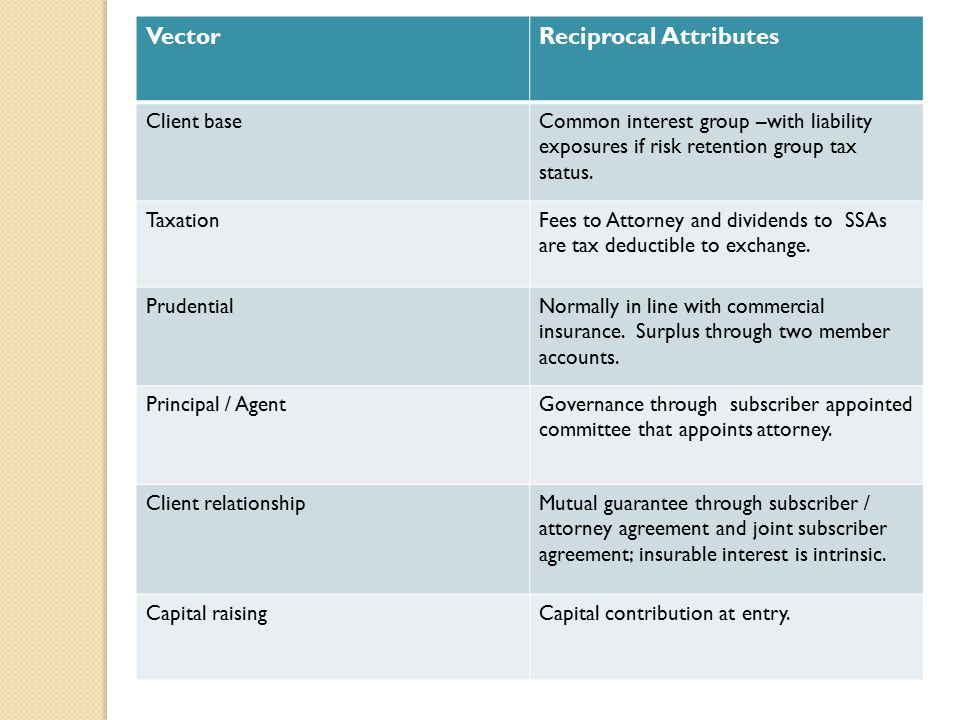 VectorReciprocal Attributes Client baseCommon interest group –with liability exposures if risk retention group tax status.