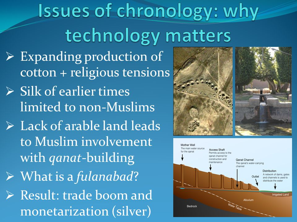  Expanding production of cotton + religious tensions  Silk of earlier times limited to non-Muslims  Lack of arable land leads to Muslim involvement with qanat-building  What is a fulanabad.