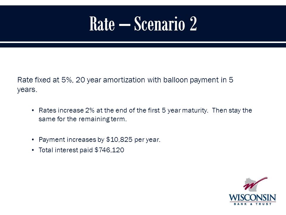 28 Rate fixed at 5%, 20 year amortization with balloon payment in 5 years. Rates increase 2% at the end of the first 5 year maturity. Then stay the sa