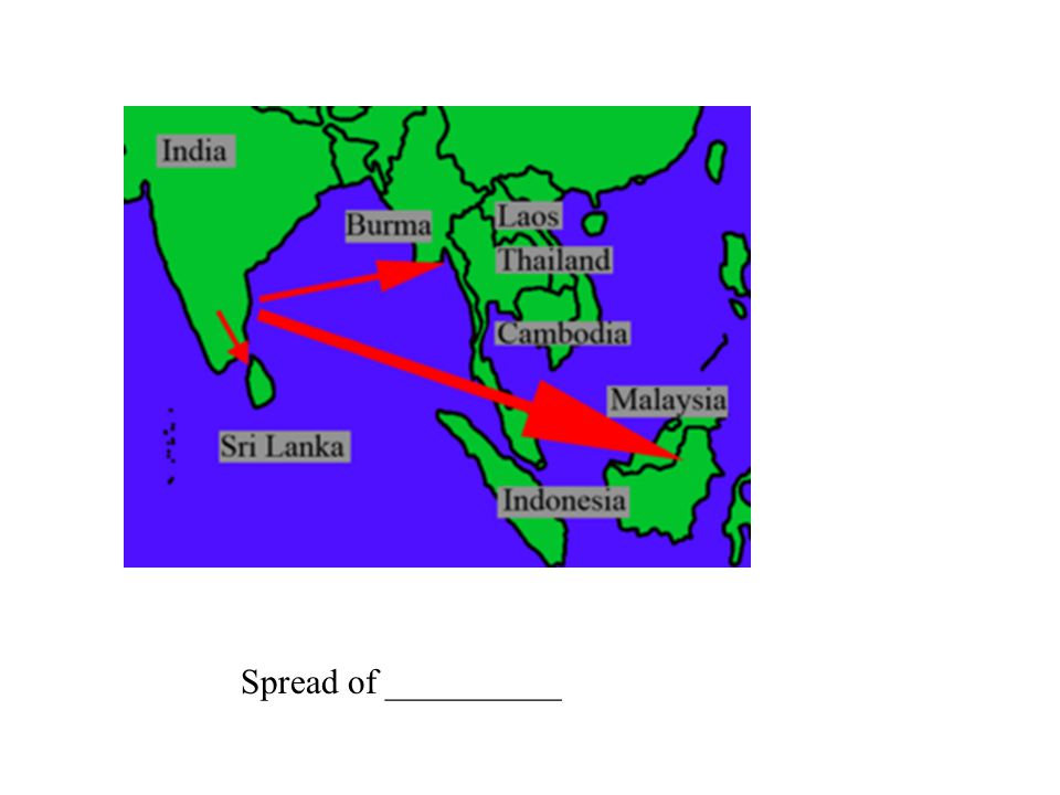 Spread of __________