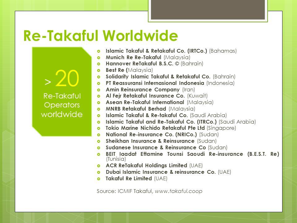 Re-Takaful Worldwide  Islamic Takaful & Retakaful Co.