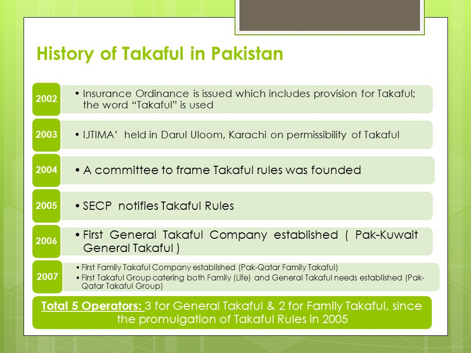 Insurance Ordinance is issued which includes provision for Takaful; the word Takaful is used 2002 IJTIMA' held in Darul Uloom, Karachi on permissibility of Takaful 2003 A committee to frame Takaful rules was founded 2004 SECP notifies Takaful Rules 2005 First General Takaful Company established ( Pak-Kuwait General Takaful ) 2006 First Family Takaful Company established (Pak-Qatar Family Takaful) First Takaful Group catering both Family (Life) and General Takaful needs established (Pak- Qatar Takaful Group) 2007 Total 5 Operators: 3 for General Takaful & 2 for Family Takaful, since the promulgation of Takaful Rules in 2005 History of Takaful in Pakistan