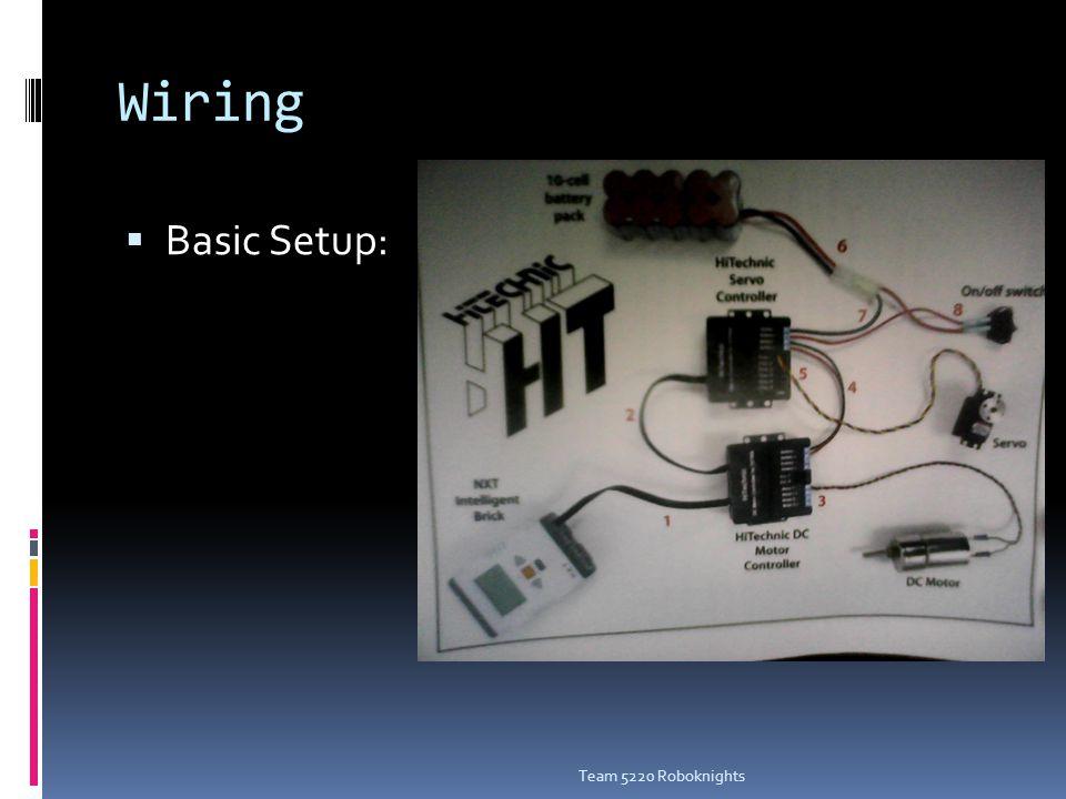 Wiring  Basic Setup: Team 5220 Roboknights