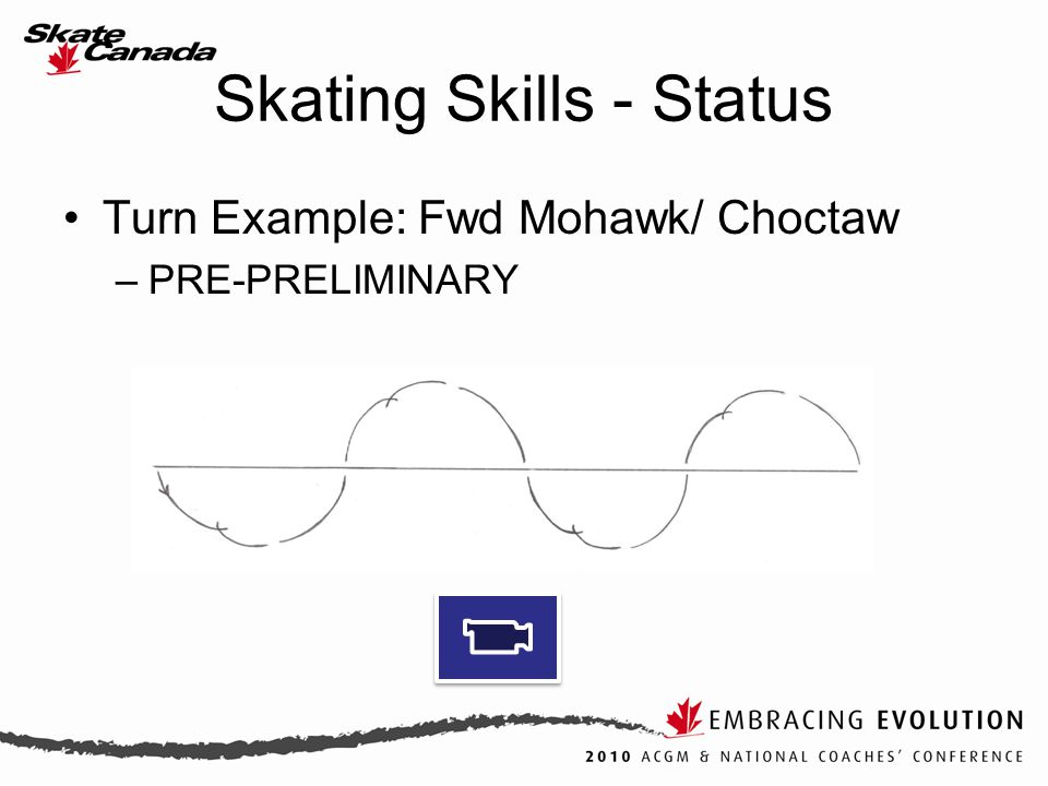 Skating Skills - Status Turn Example: Fwd Mohawk/ Choctaw –PRE-PRELIMINARY