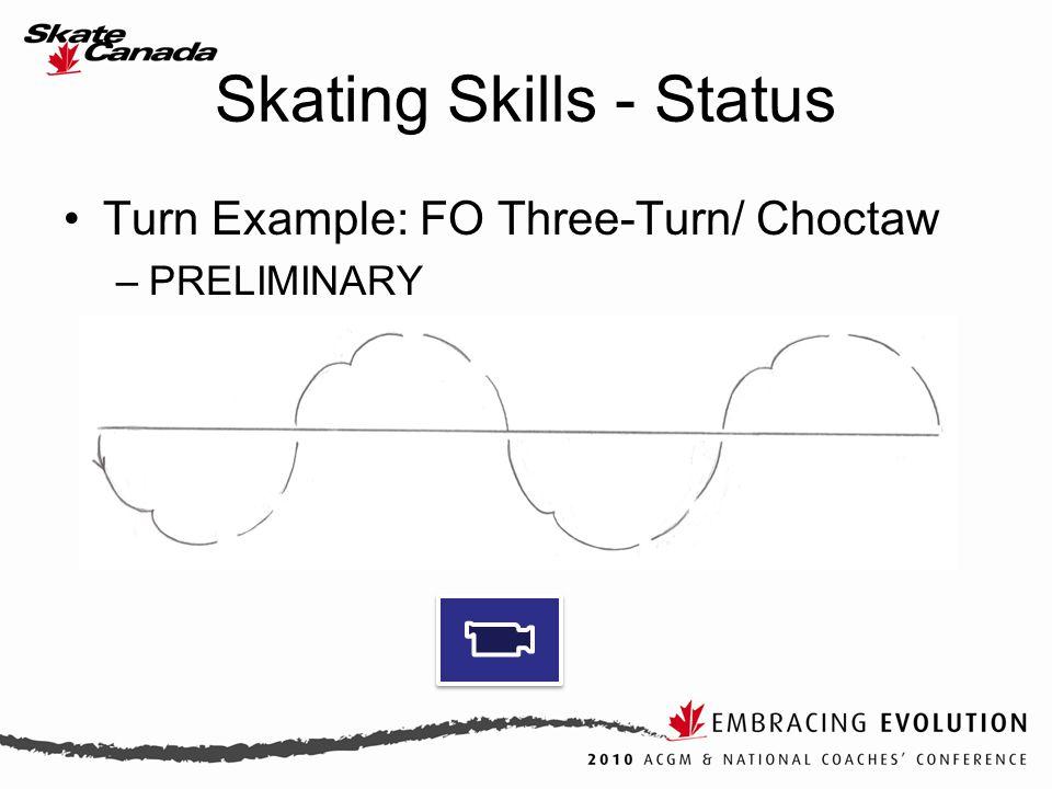 Skating Skills - Status Turn Example: FO Three-Turn/ Choctaw –PRELIMINARY