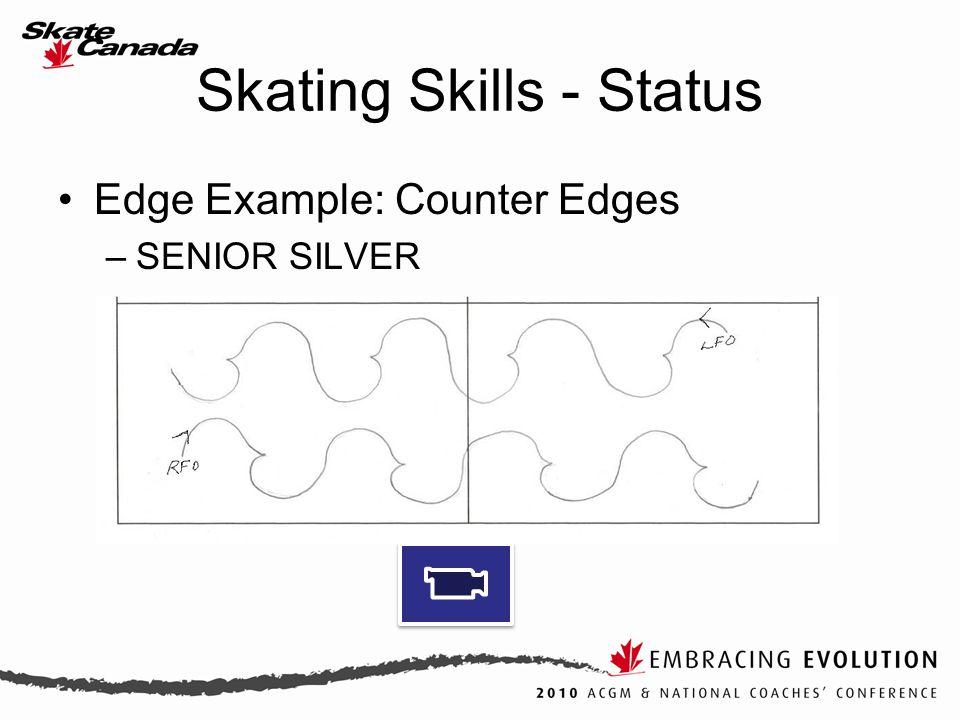 Edge Example: Counter Edges –SENIOR SILVER Skating Skills - Status