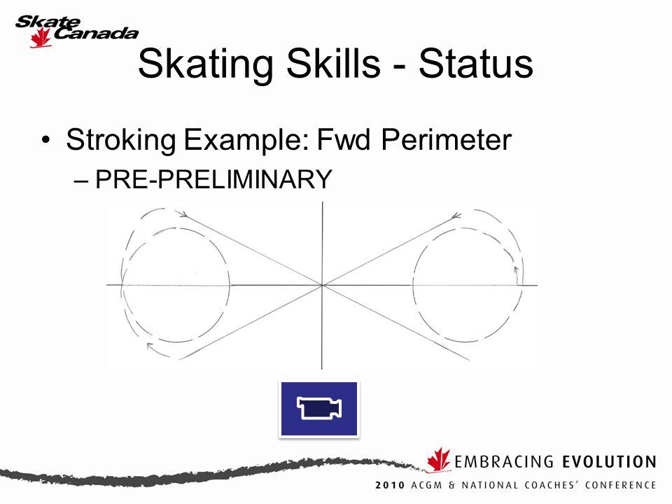 Stroking Example: Fwd Perimeter –PRE-PRELIMINARY Skating Skills - Status