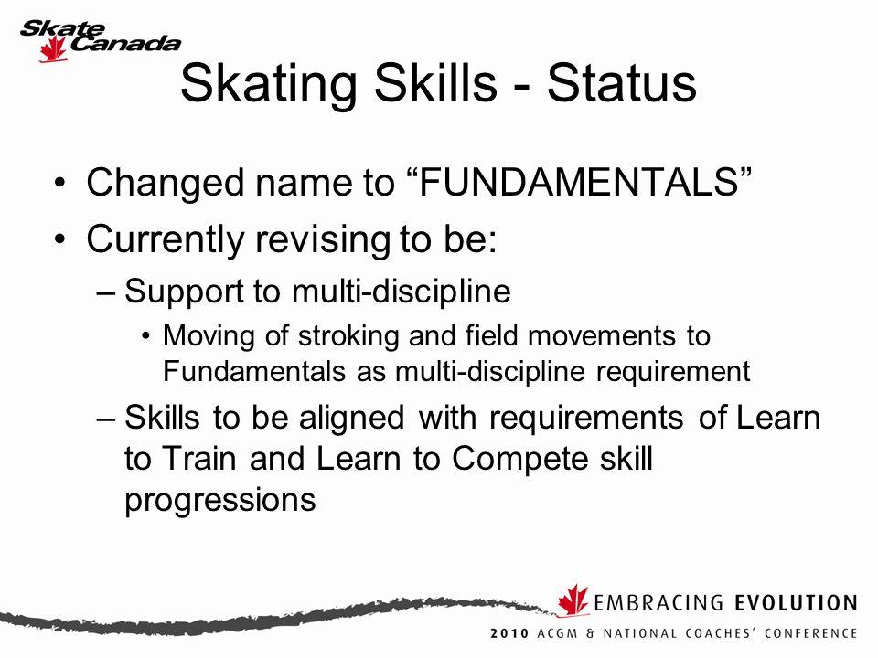 Skating Skills - Status First Draft program designed (pre-preliminary to Gold).