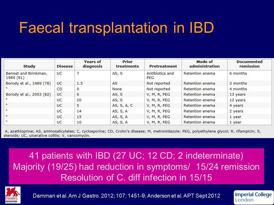 Faecal transplantation in IBD Damman et al. Am J Gastro. 2012; 107: 1451-9; Anderson et al. APT Sept 2012 41 patients with IBD (27 UC; 12 CD; 2 indete