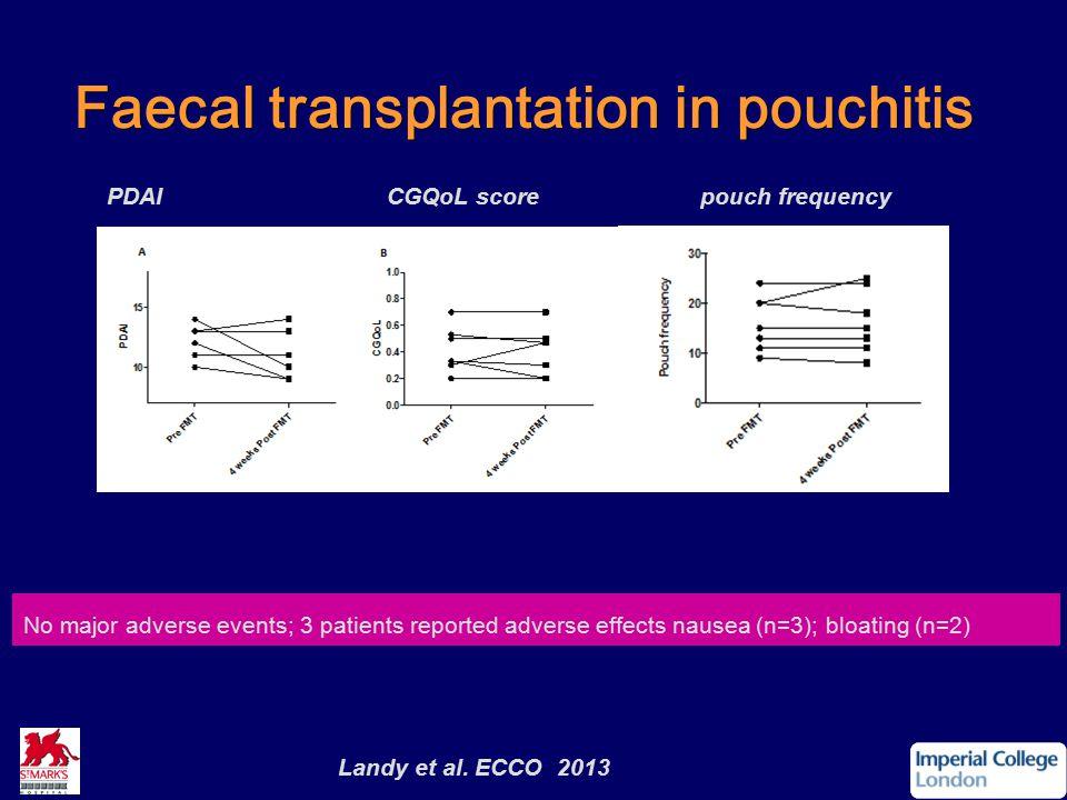 Landy et al. ECCO 2013 Faecal transplantation in pouchitis PDAI CGQoL score pouch frequency No major adverse events; 3 patients reported adverse effec