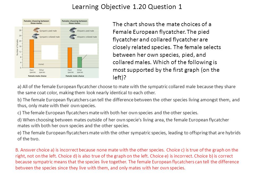 Learning Objective 1.20 Question 1 The chart shows the mate choices of a Female European flycatcher. The pied flycatcher and collared flycatcher are c