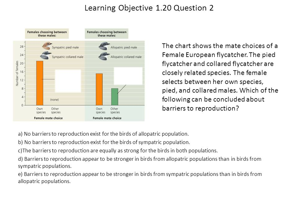Learning Objective 1.20 Question 2 The chart shows the mate choices of a Female European flycatcher. The pied flycatcher and collared flycatcher are c