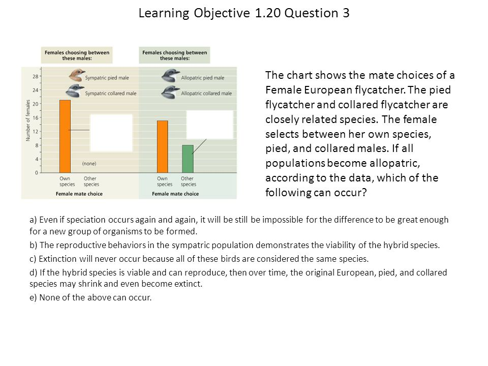 Learning Objective 1.20 Question 3 The chart shows the mate choices of a Female European flycatcher. The pied flycatcher and collared flycatcher are c