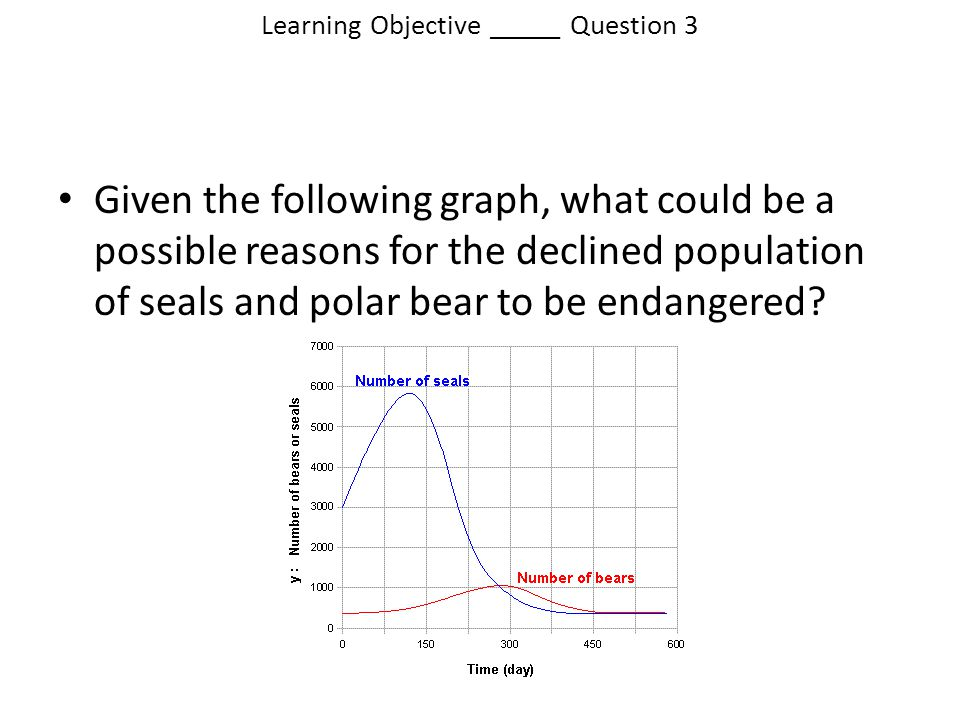 Learning Objective _____ Question 3 Given the following graph, what could be a possible reasons for the declined population of seals and polar bear to