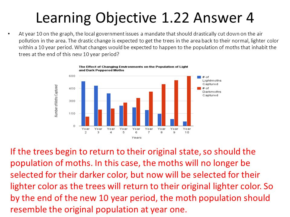 Learning Objective 1.22 Answer 4 At year 10 on the graph, the local government issues a mandate that should drastically cut down on the air pollution