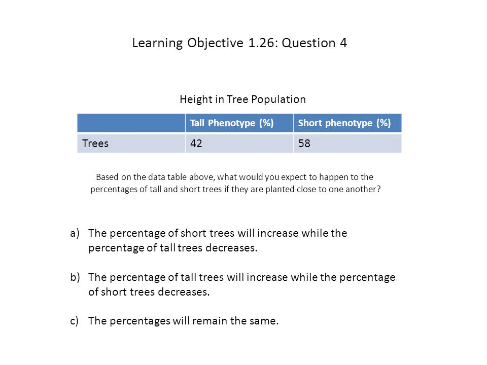 Learning Objective 1.26: Question 4 Tall Phenotype (%)Short phenotype (%) Trees4258 Height in Tree Population Based on the data table above, what woul
