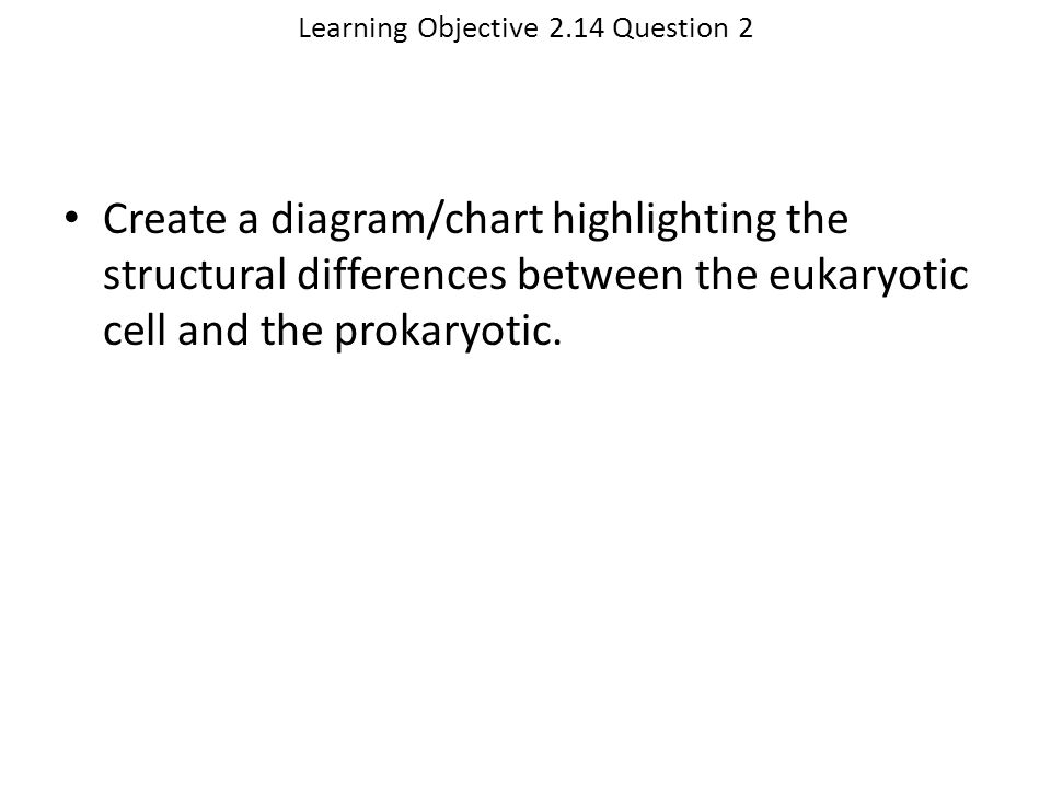Learning Objective 2.14 Question 2 Create a diagram/chart highlighting the structural differences between the eukaryotic cell and the prokaryotic.