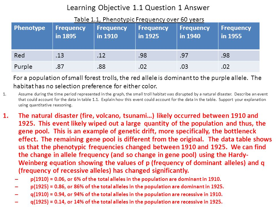 Learning Objective 1.23 Question 4 The genetic differences between the brown and black beetles continue to increase over the years.