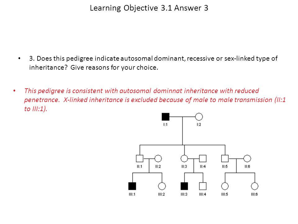 Learning Objective 3.1 Answer 3 This pedigree is consistent with autosomal dominnat inheritance with reduced penetrance. X-linked inheritance is exclu