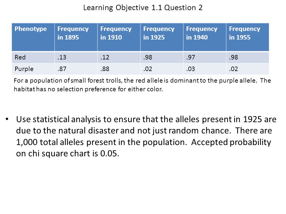 Use statistical analysis to ensure that the alleles present in 1925 are due to the natural disaster and not just random chance. There are 1,000 total