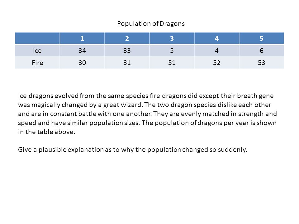 12345 Ice3433546 Fire3031515253 Population of Dragons Ice dragons evolved from the same species fire dragons did except their breath gene was magically changed by a great wizard.