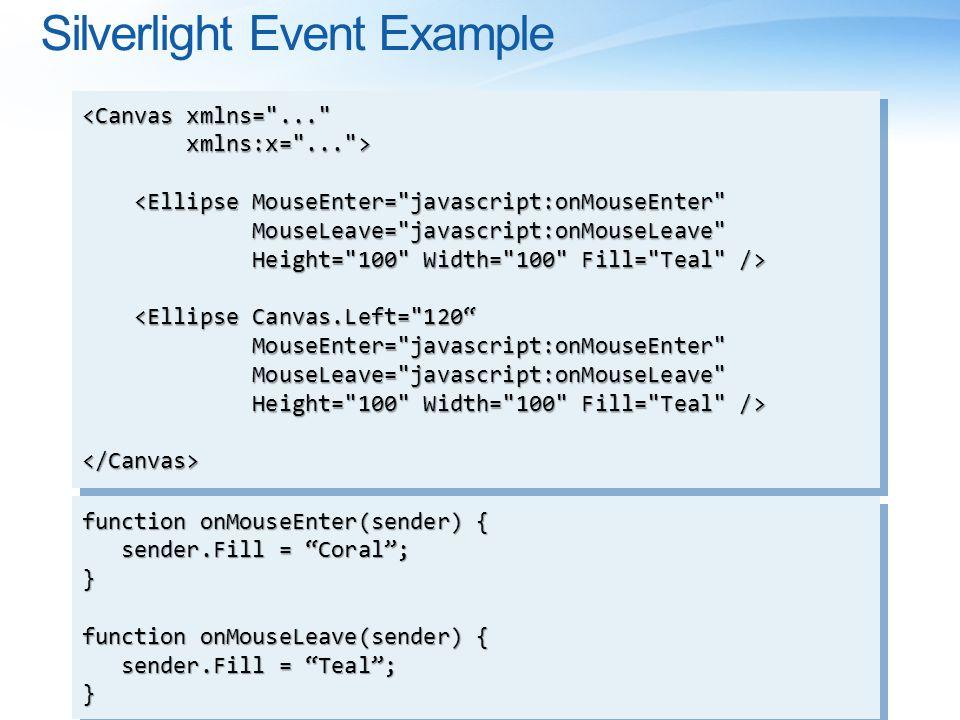 Silverlight Event Example <Canvas xmlns=